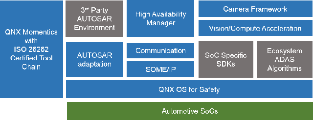 /content/dam/qnx/products/adas/technology-640.png